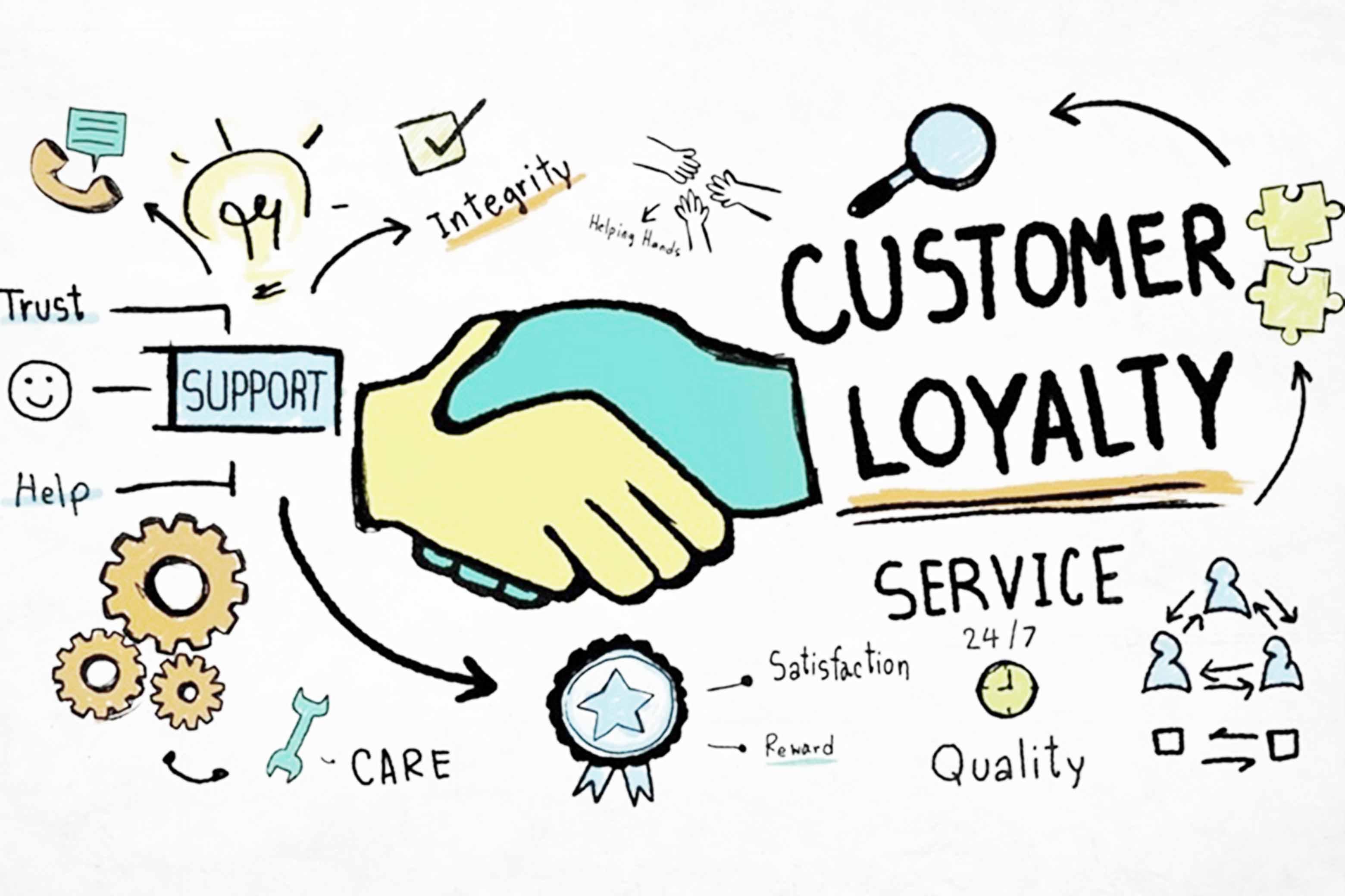 Langfristiger Erfolg durch loyale Kunden